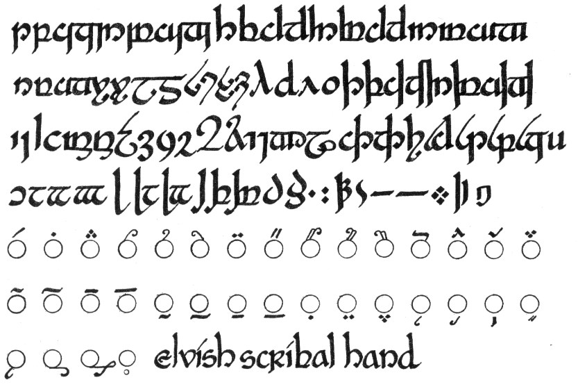 tolkien elvish  translation